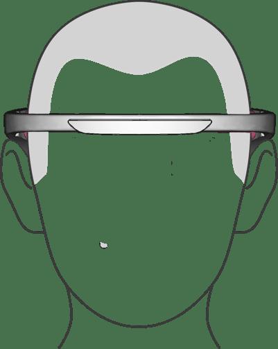 Neeuro FAQ - SenzeBand Frontal View